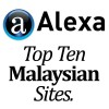 Alexa – Top Ten Malaysian Sites