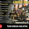 Team AirAsia-Malaysia Wins Big in World Table Soccer Meet