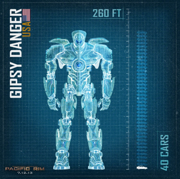 Pacific Rim: Know Your Jaegers - decoding galvindecoding galvin